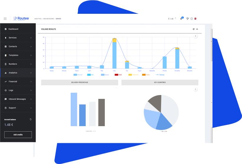 Routee platform statistics