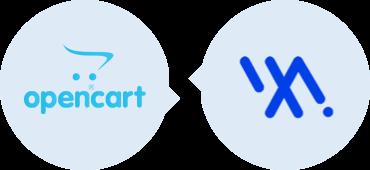 OpenCart, Open Cart