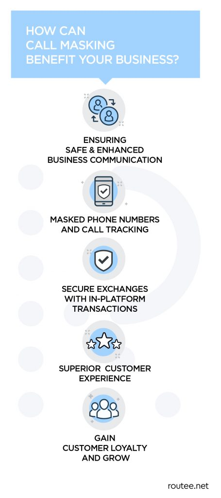 Call masking Infographic