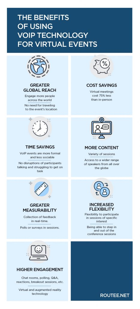 VoiP for virtual events Infographic