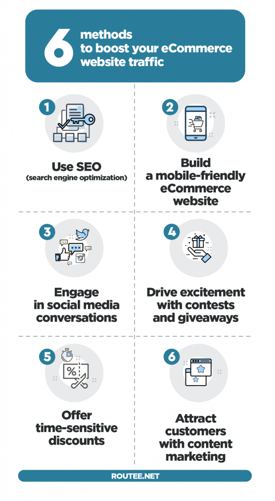 Boost web traffic Infographic