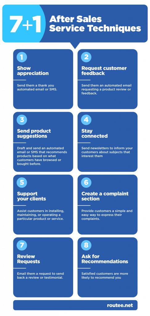 best practices to optimize your after-sale service