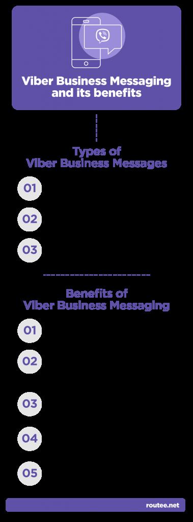 Viber messaging