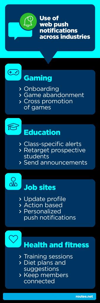 use-of-web-push-notifications