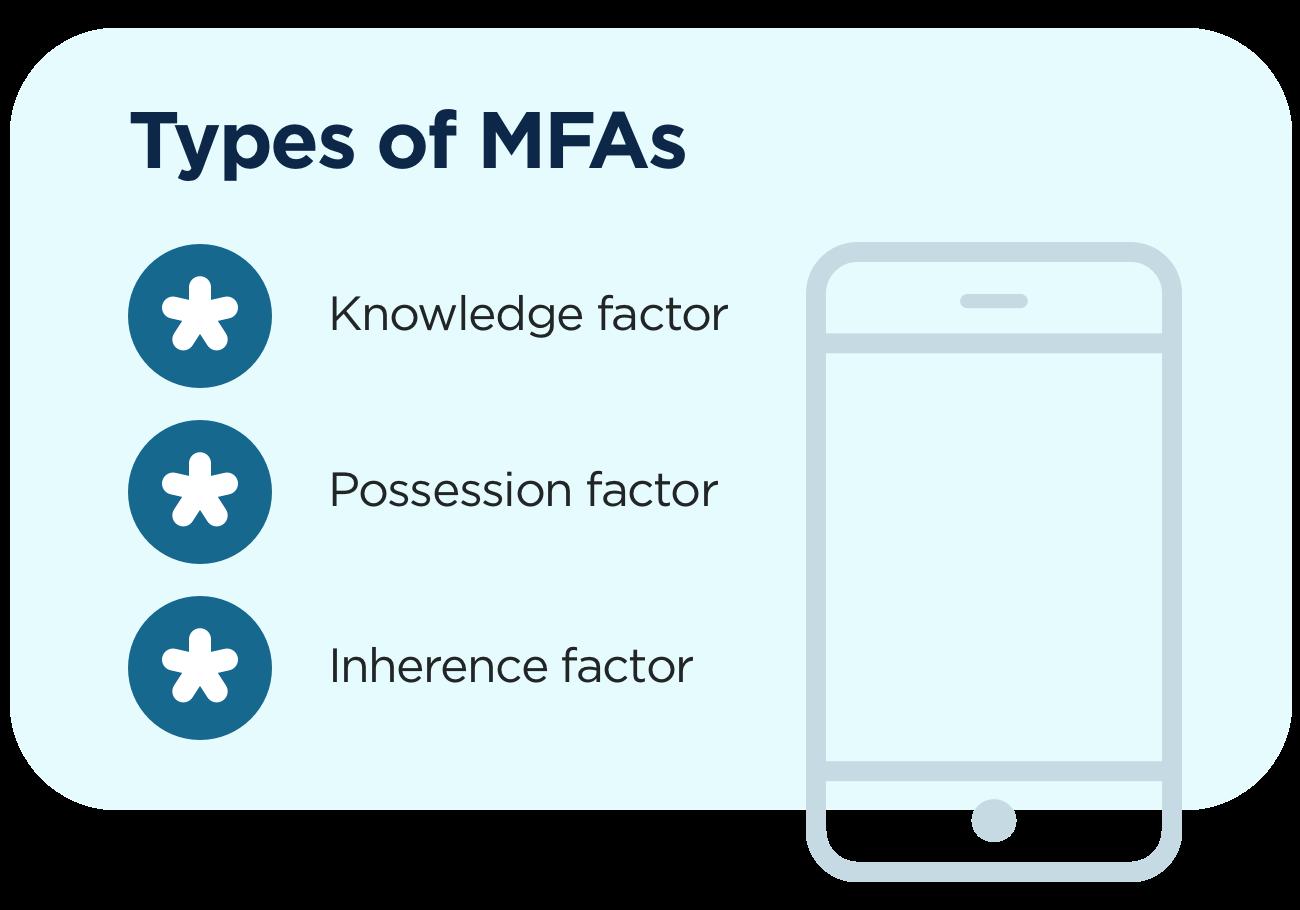 types of mfa